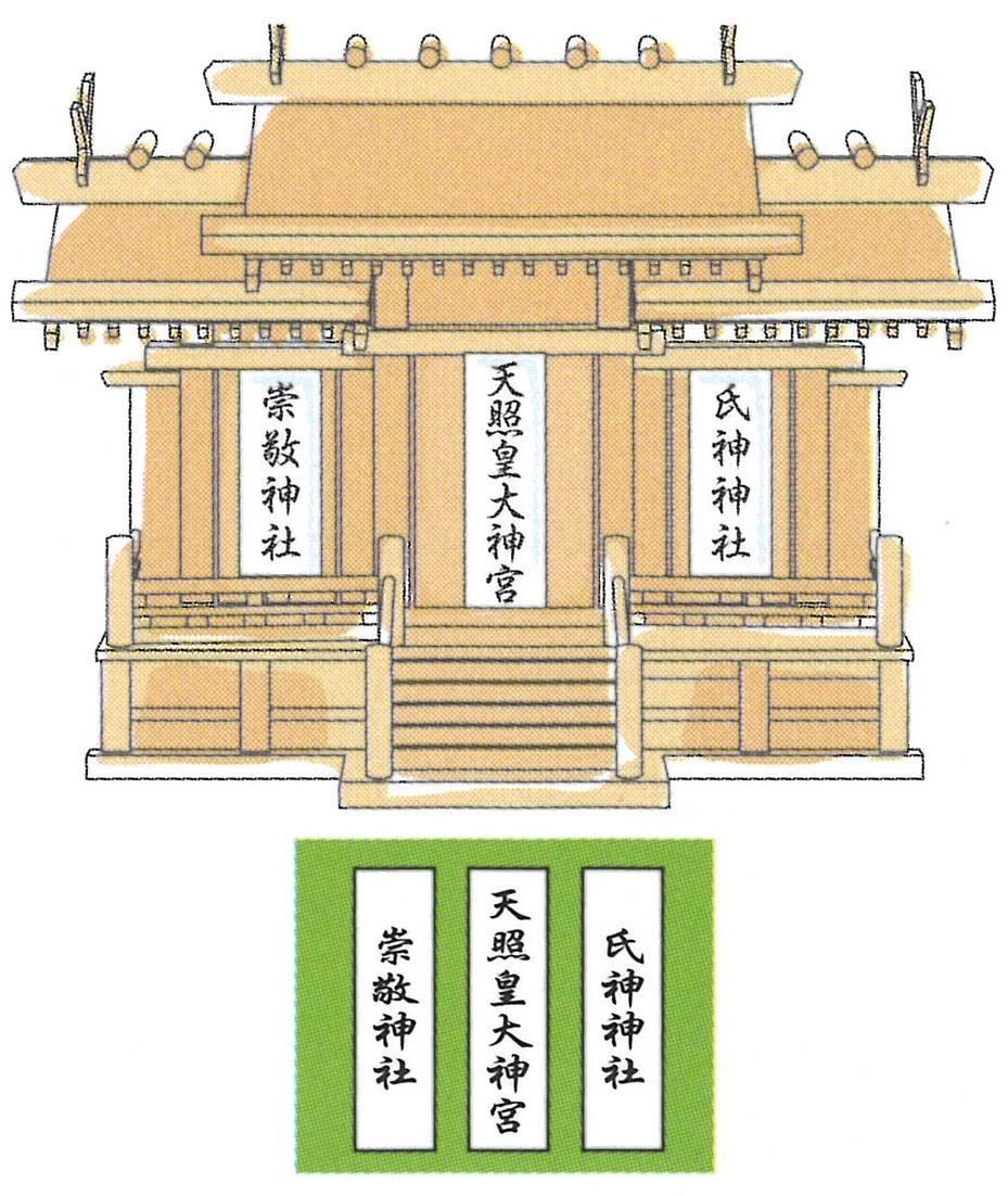 三社づくりの神棚